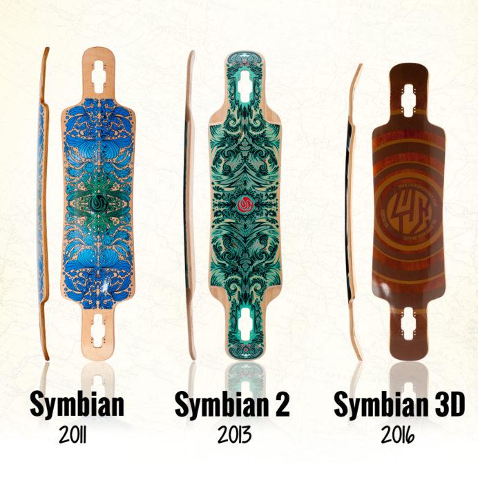 Symbian-History